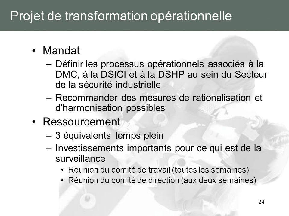 Projet de transformation opérationnelle