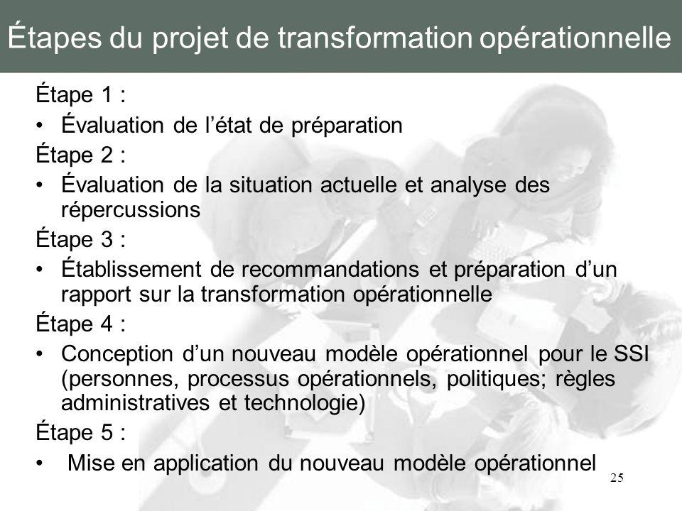 Étapes du projet de transformation opérationnelle