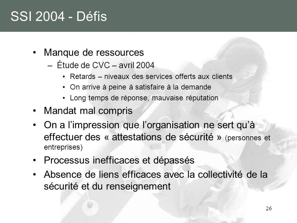 SSI 2004 - Défis Manque de ressources Mandat mal compris