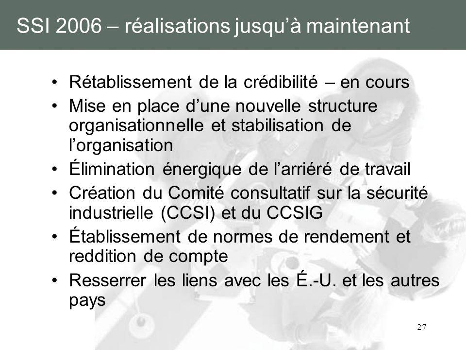 SSI 2006 – réalisations jusqu'à maintenant