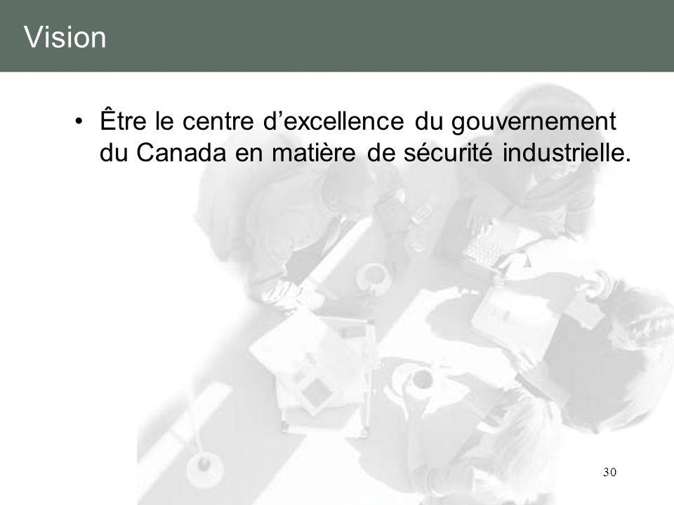 Vision Être le centre d'excellence du gouvernement du Canada en matière de sécurité industrielle.