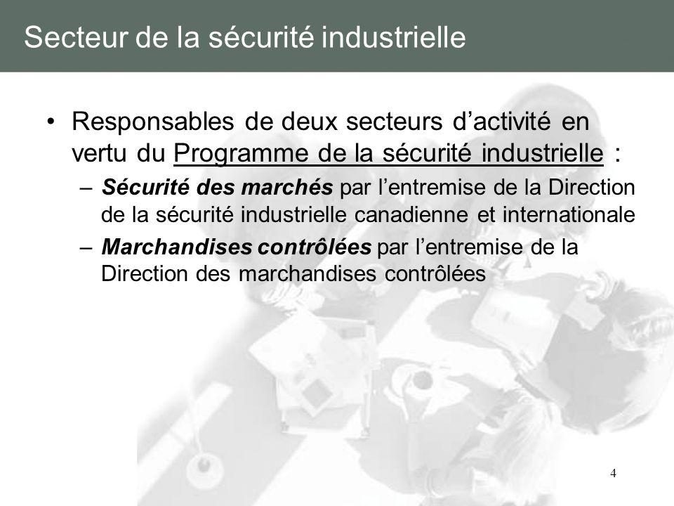 Secteur de la sécurité industrielle