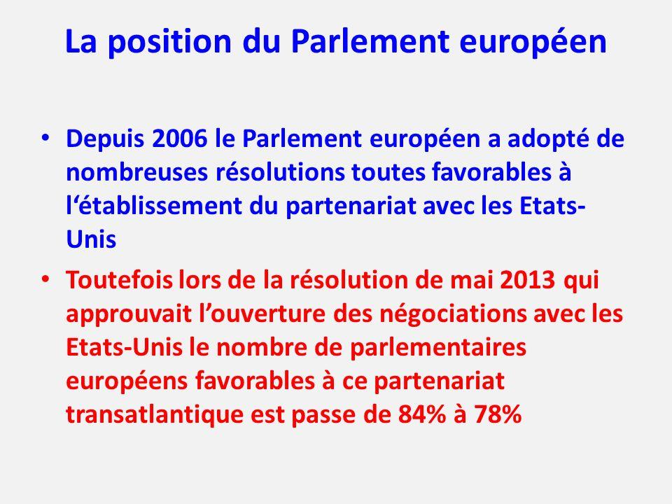La position du Parlement européen