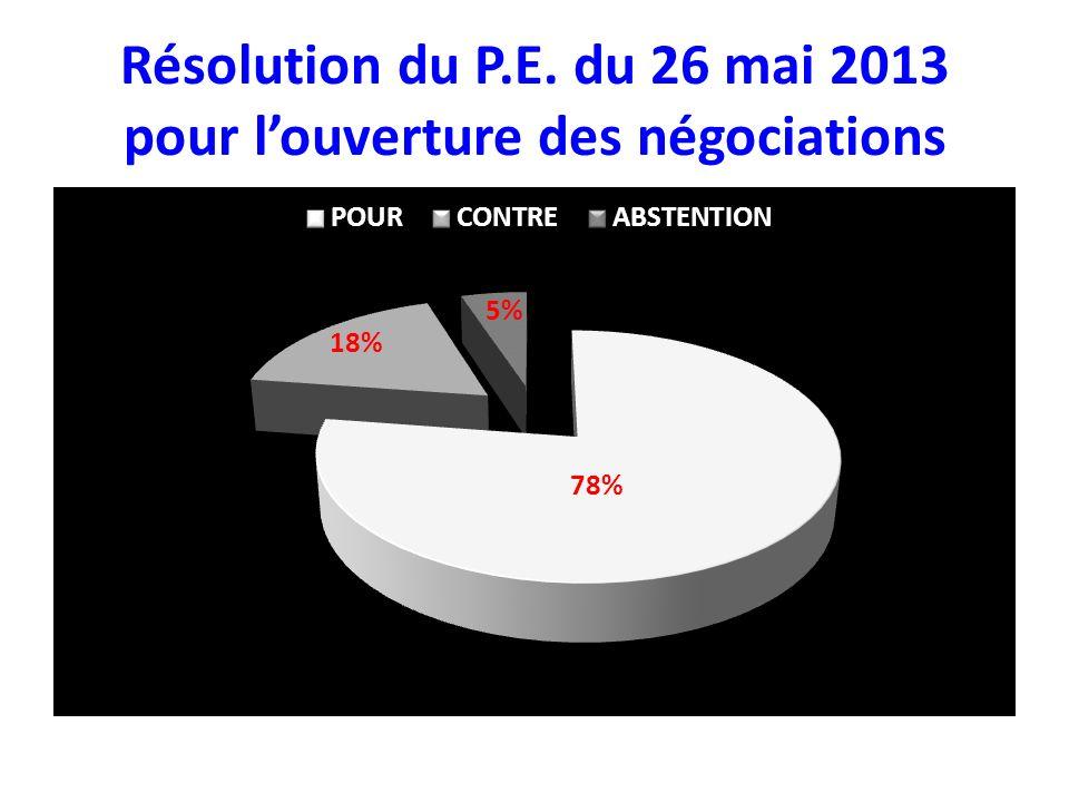 Résolution du P.E. du 26 mai 2013 pour l'ouverture des négociations