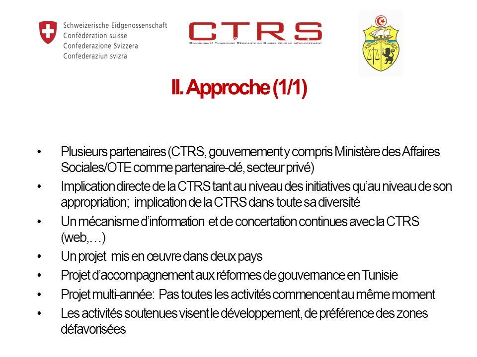 II. Approche (1/1) Plusieurs partenaires (CTRS, gouvernement y compris Ministère des Affaires Sociales/OTE comme partenaire-clé, secteur privé)
