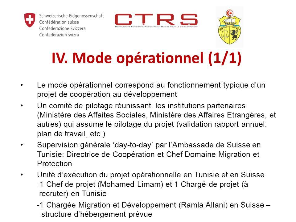 IV. Mode opérationnel (1/1)