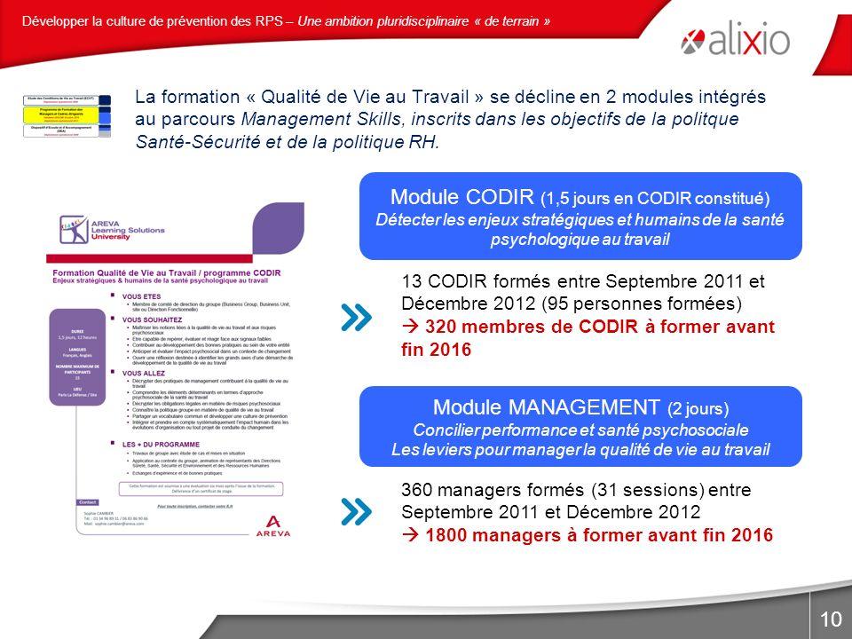 Module CODIR (1,5 jours en CODIR constitué)