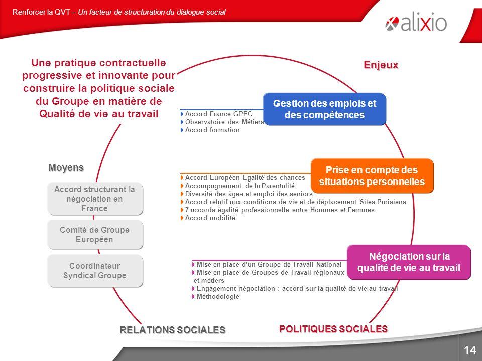 Renforcer la QVT – Un facteur de structuration du dialogue social