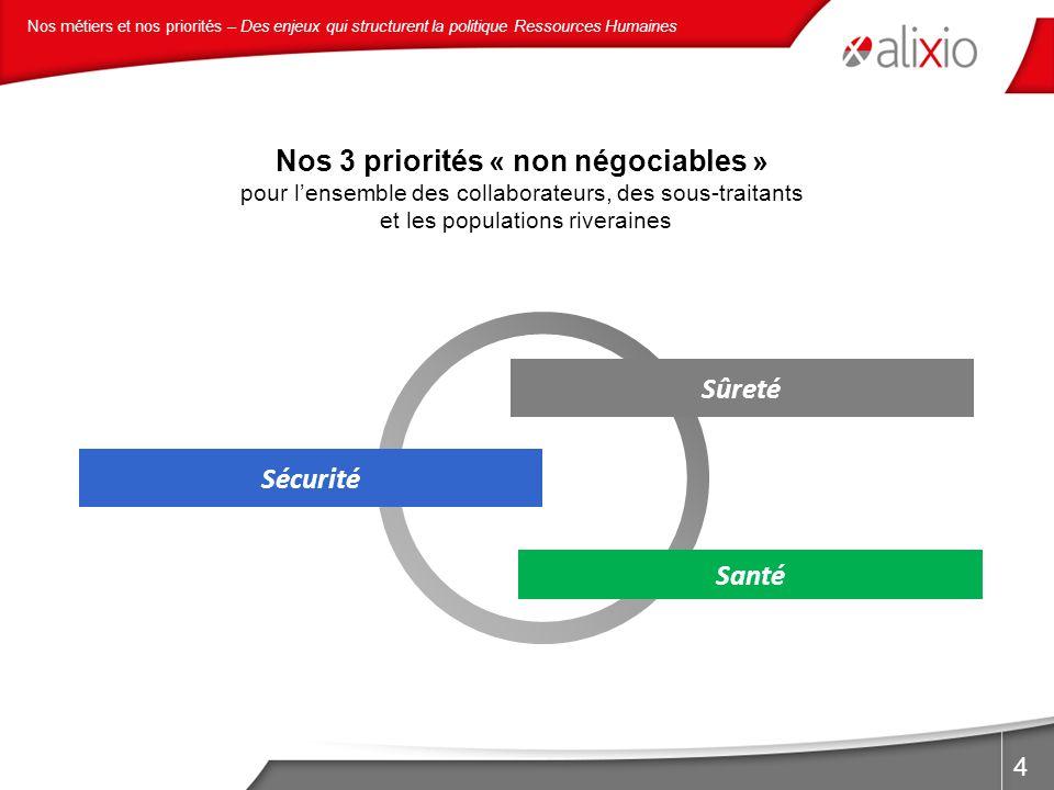 Nos 3 priorités « non négociables »