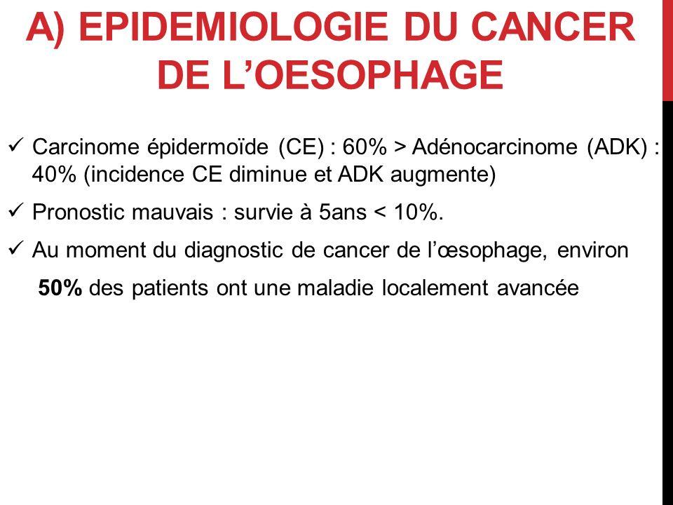 A) Epidemiologie dU CANCER de l'oesophage