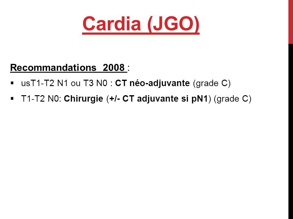 Cardia (JGO) Recommandations 2008 :