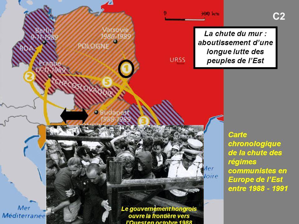 C2 La chute du mur : aboutissement d'une longue lutte des peuples de l'Est.