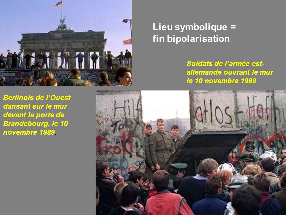 Lieu symbolique = fin bipolarisation