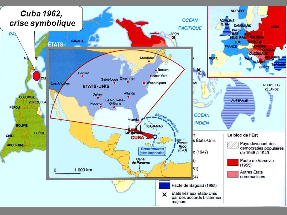 Cuba 1962, crise symbolique