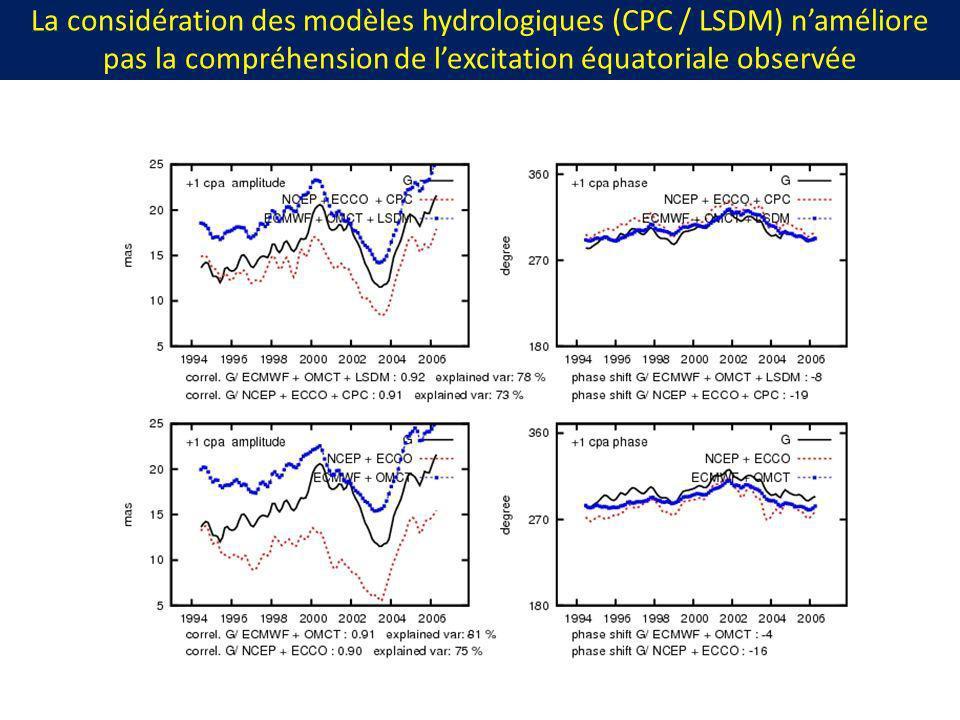 La considération des modèles hydrologiques (CPC / LSDM) n'améliore pas la compréhension de l'excitation équatoriale observée