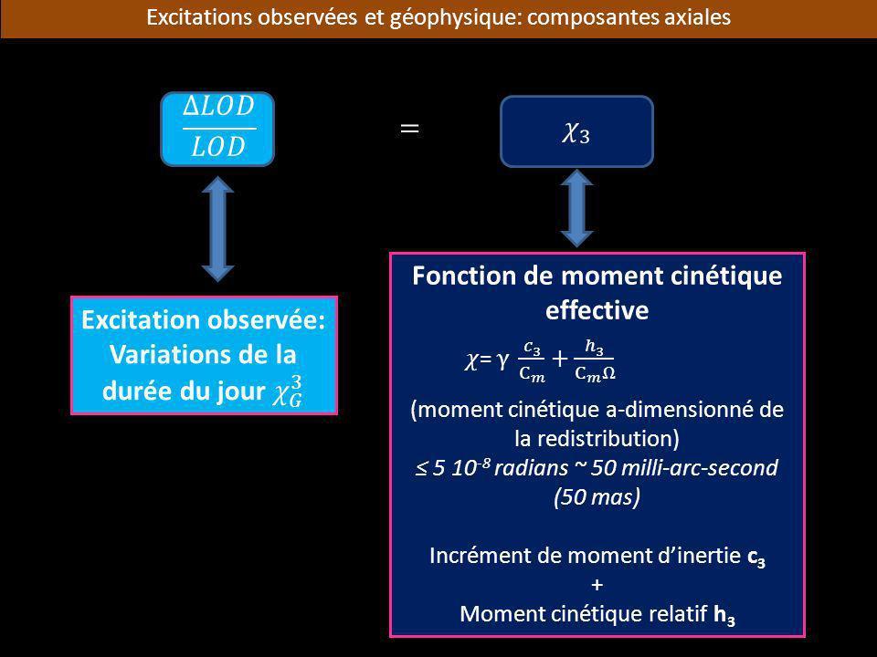 Fonction de moment cinétique effective