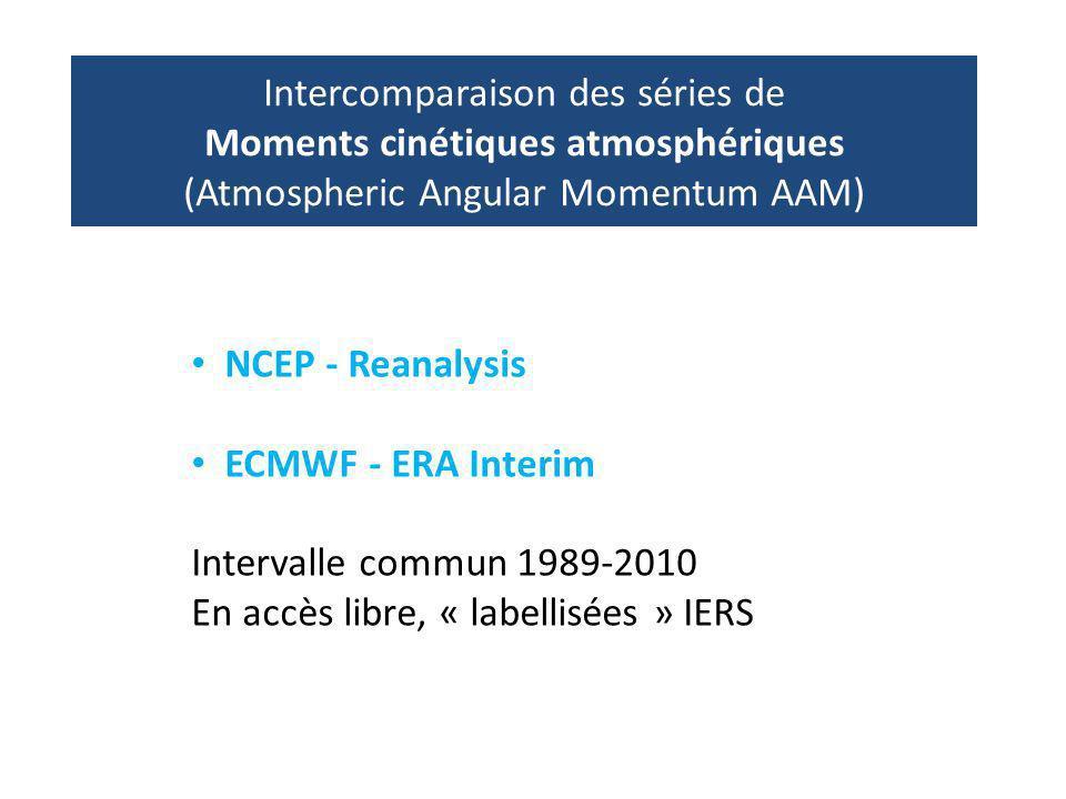 Intercomparaison des séries de Moments cinétiques atmosphériques (Atmospheric Angular Momentum AAM)