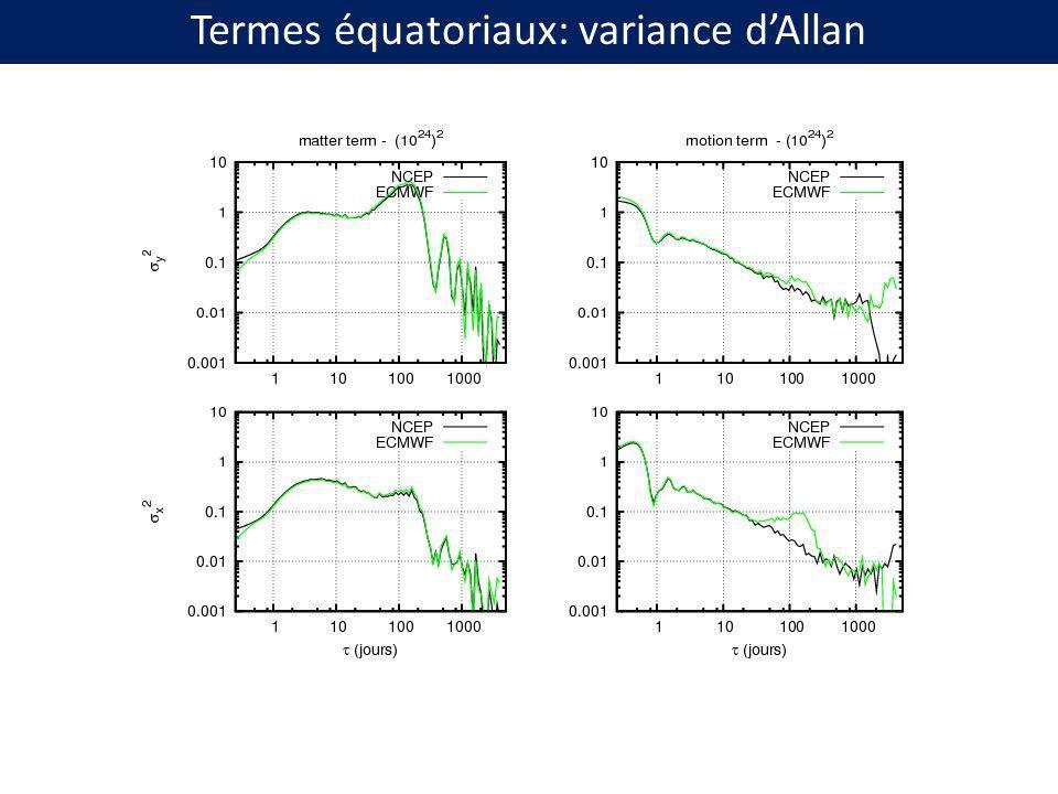 Termes équatoriaux: variance d'Allan