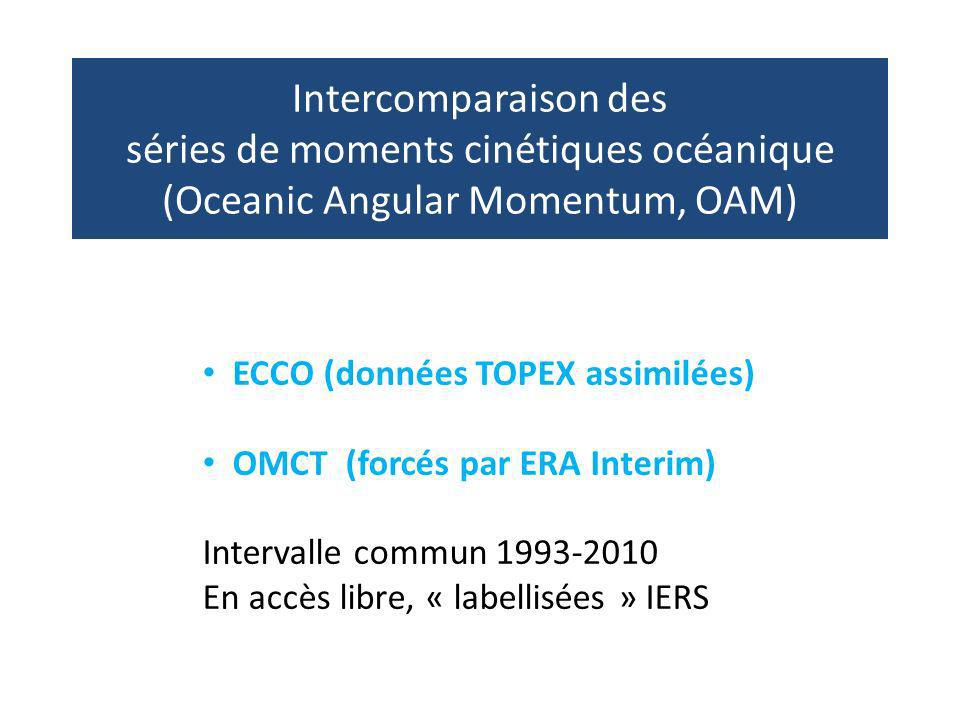 Intercomparaison des séries de moments cinétiques océanique (Oceanic Angular Momentum, OAM)