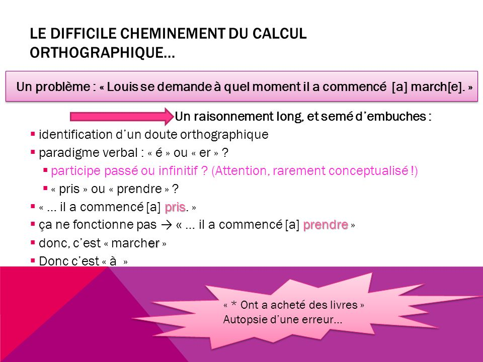 LE difficile cheminement du calcul orthographique…