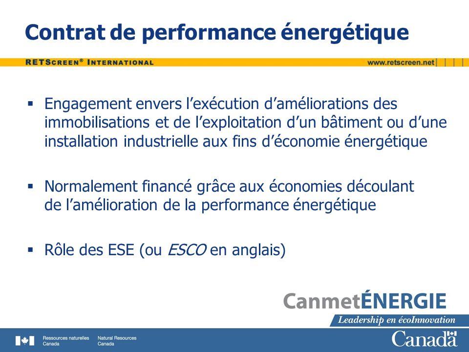 Contrat de performance énergétique