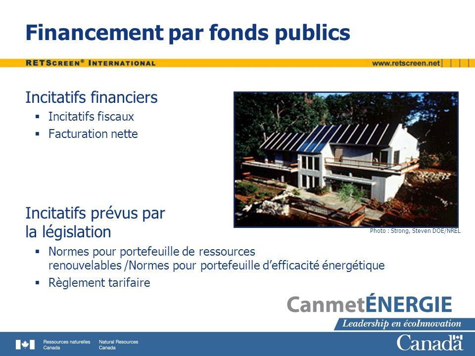 Financement par fonds publics