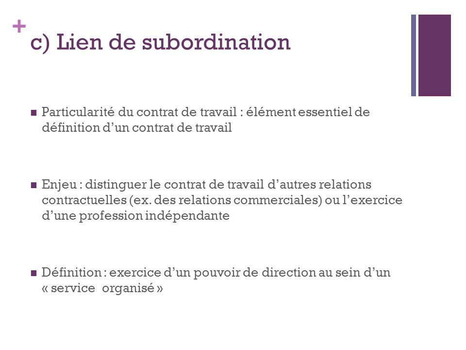 c) Lien de subordination