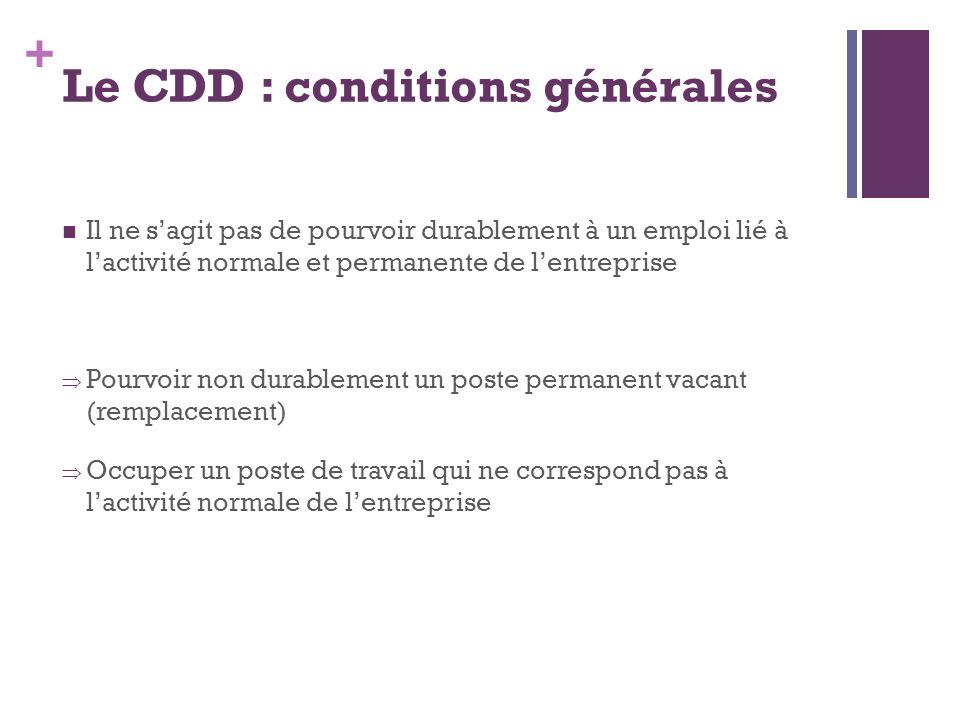Le CDD : conditions générales