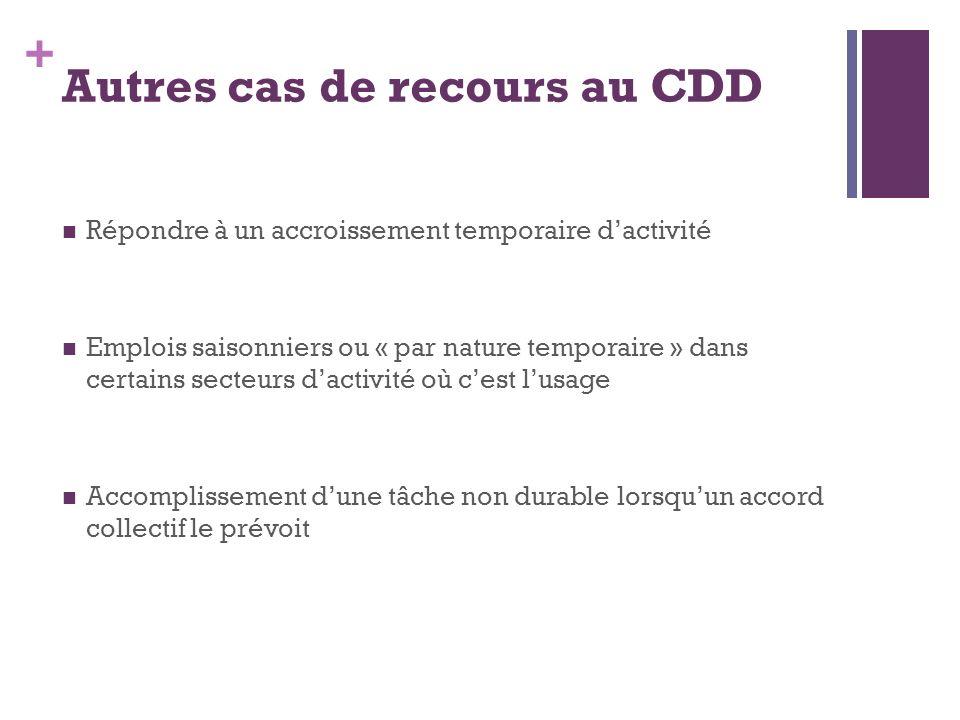 Autres cas de recours au CDD