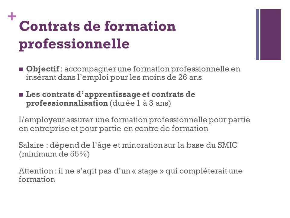 Contrats de formation professionnelle