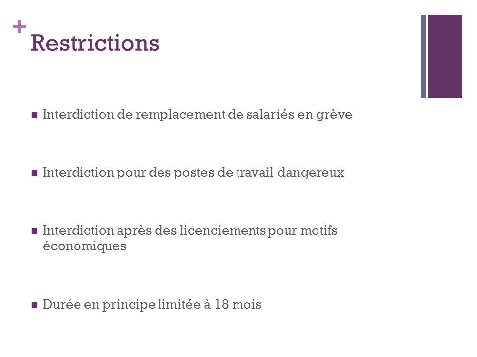 Restrictions Interdiction de remplacement de salariés en grève