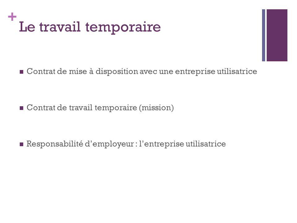 Le travail temporaire Contrat de mise à disposition avec une entreprise utilisatrice. Contrat de travail temporaire (mission)