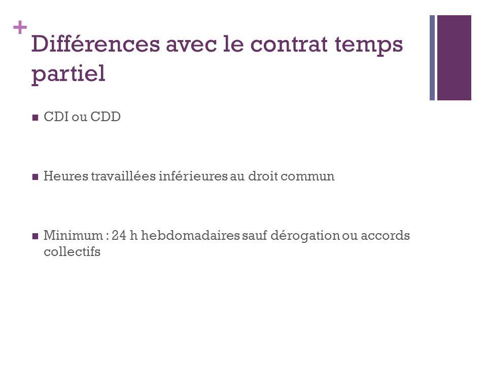 Différences avec le contrat temps partiel