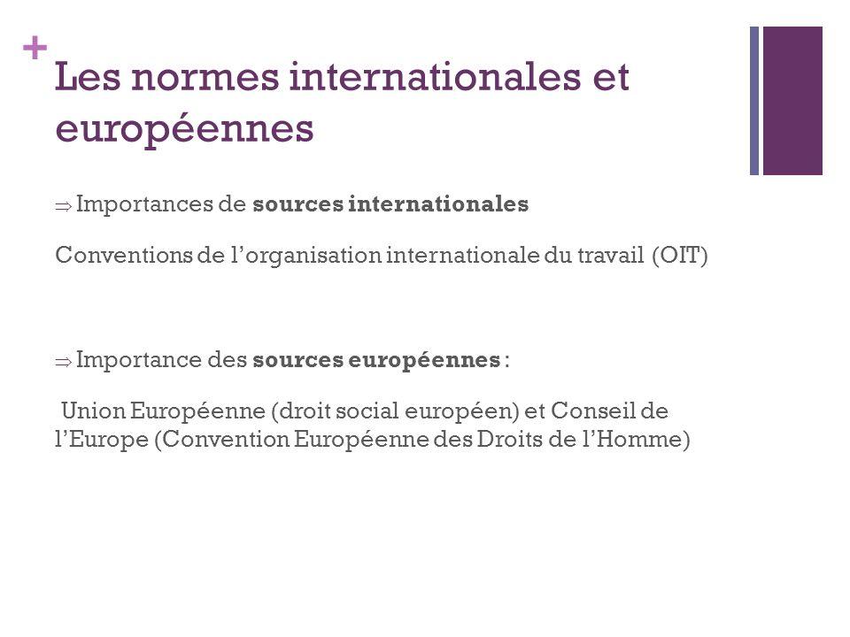 Les normes internationales et européennes