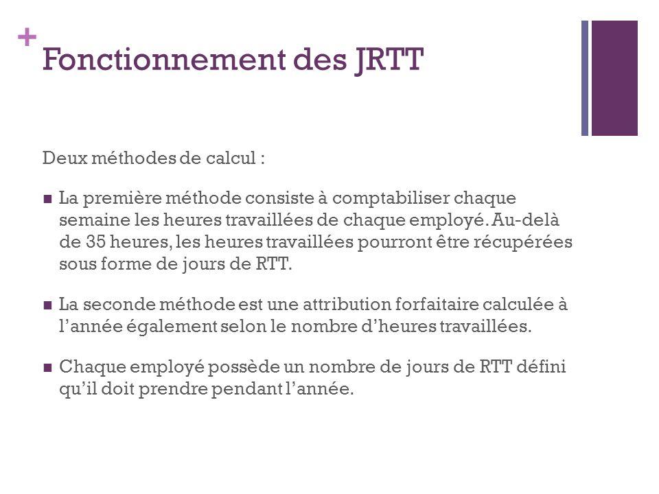 Fonctionnement des JRTT