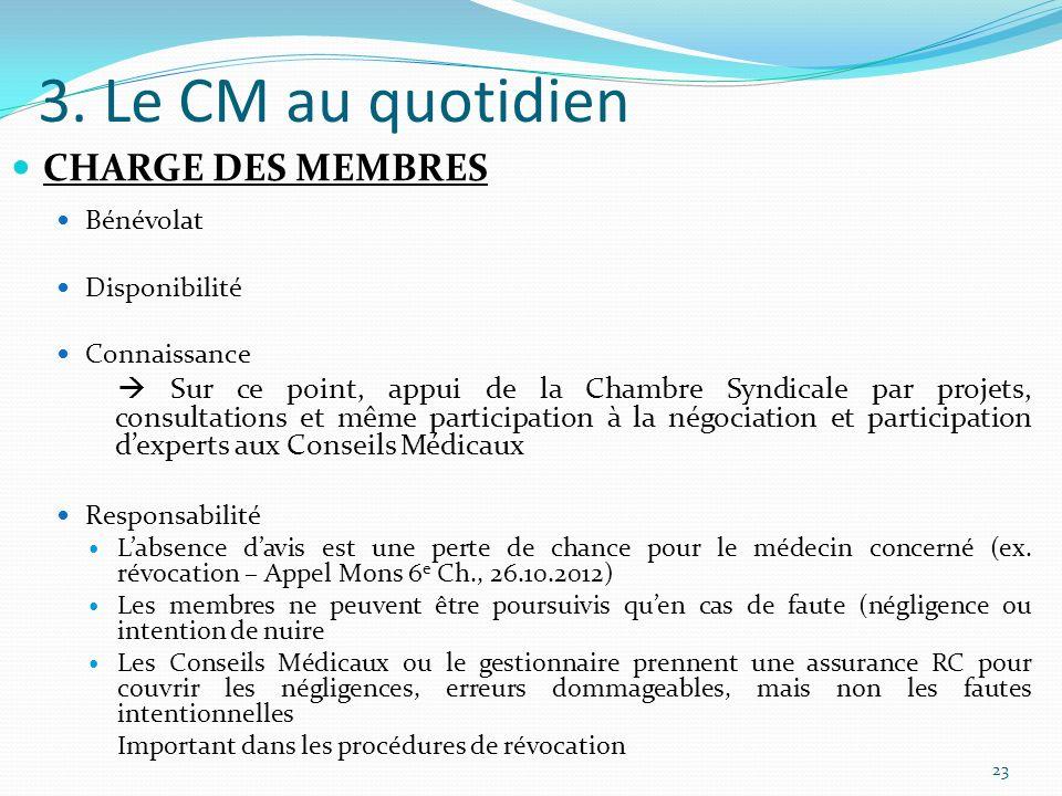 3. Le CM au quotidien CHARGE DES MEMBRES