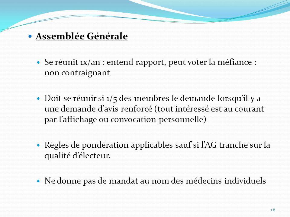 Assemblée Générale Se réunit 1x/an : entend rapport, peut voter la méfiance : non contraignant.