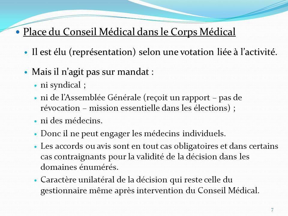 Place du Conseil Médical dans le Corps Médical