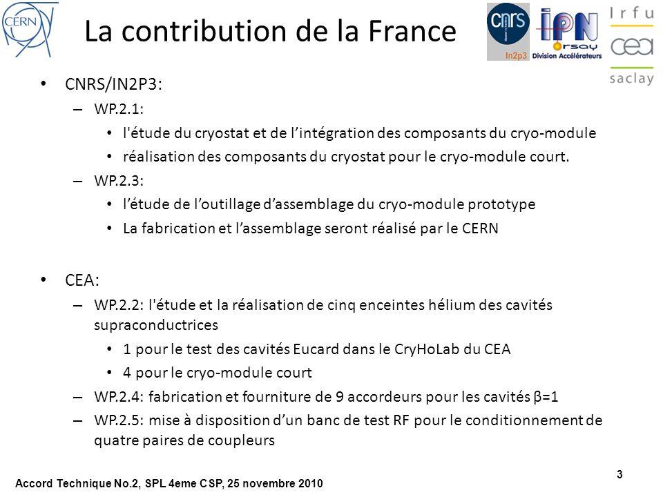 La contribution de la France