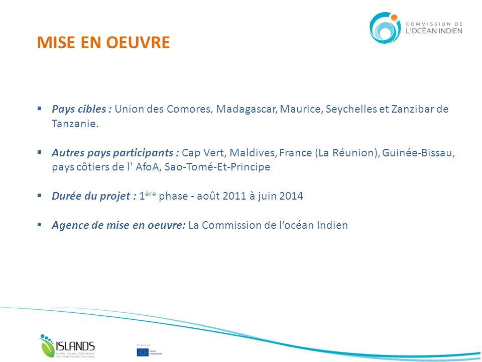 MISE EN OEUVRE Pays cibles : Union des Comores, Madagascar, Maurice, Seychelles et Zanzibar de Tanzanie.