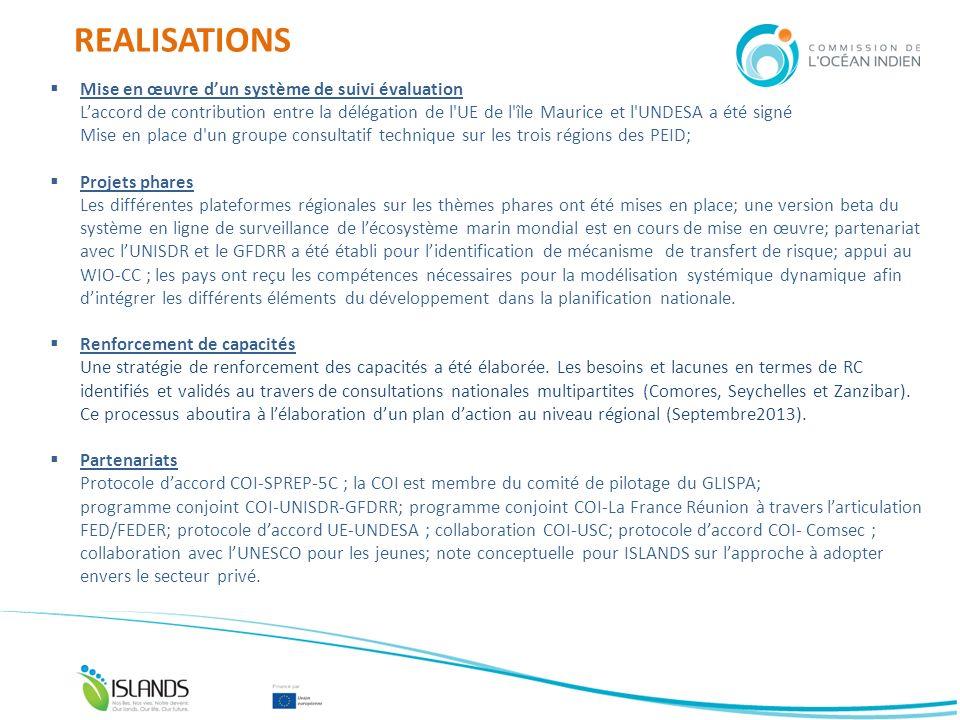 REALISATIONS Mise en œuvre d'un système de suivi évaluation