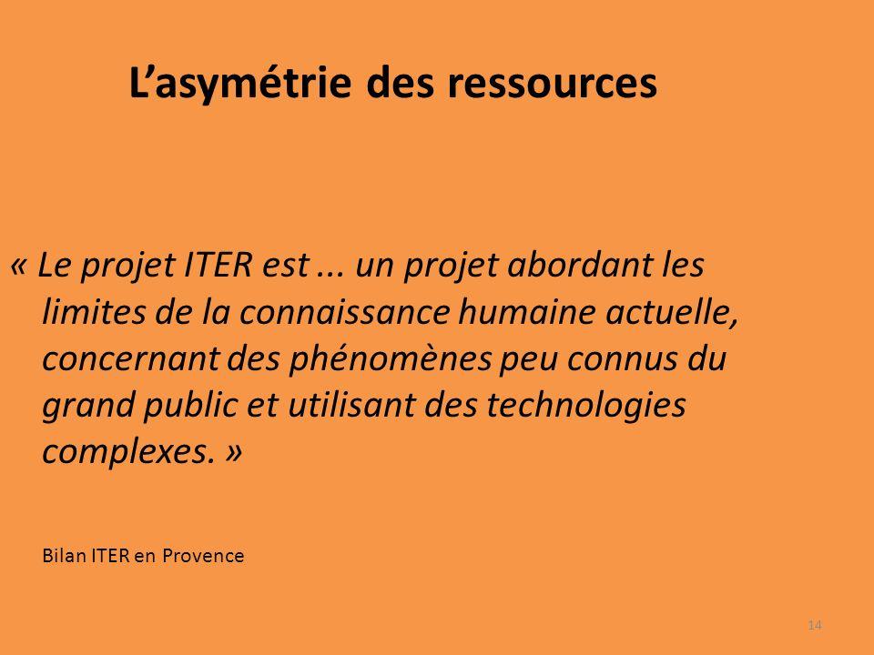 L'asymétrie des ressources