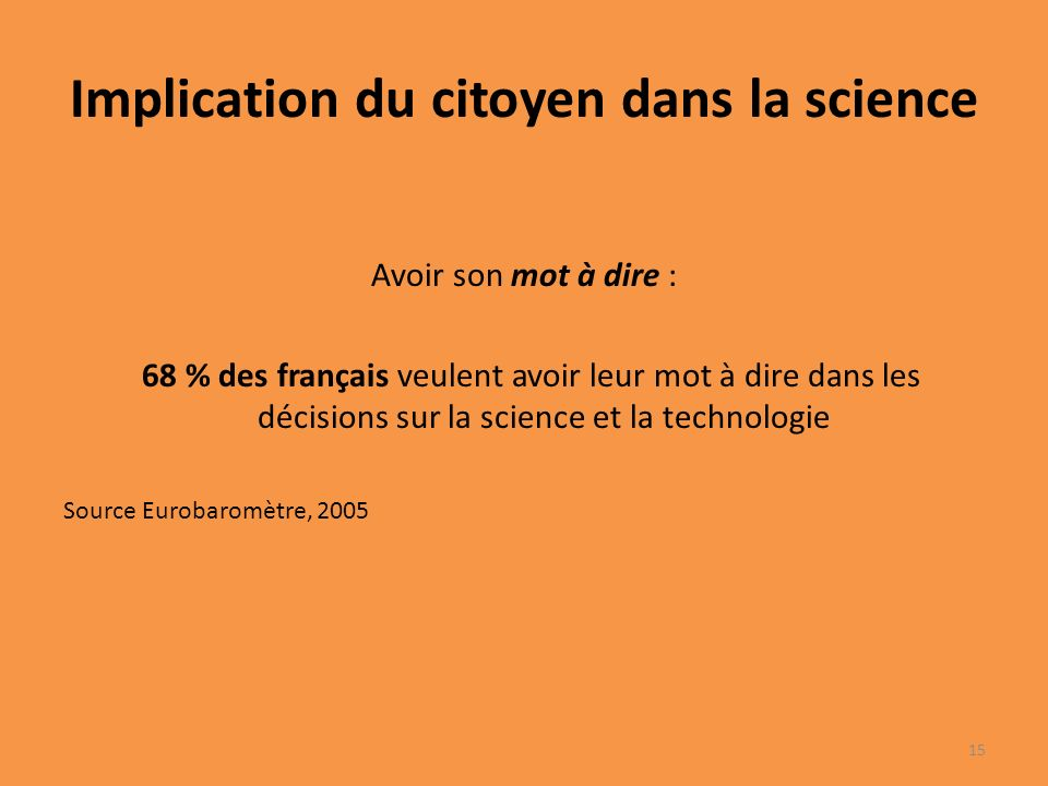 Implication du citoyen dans la science