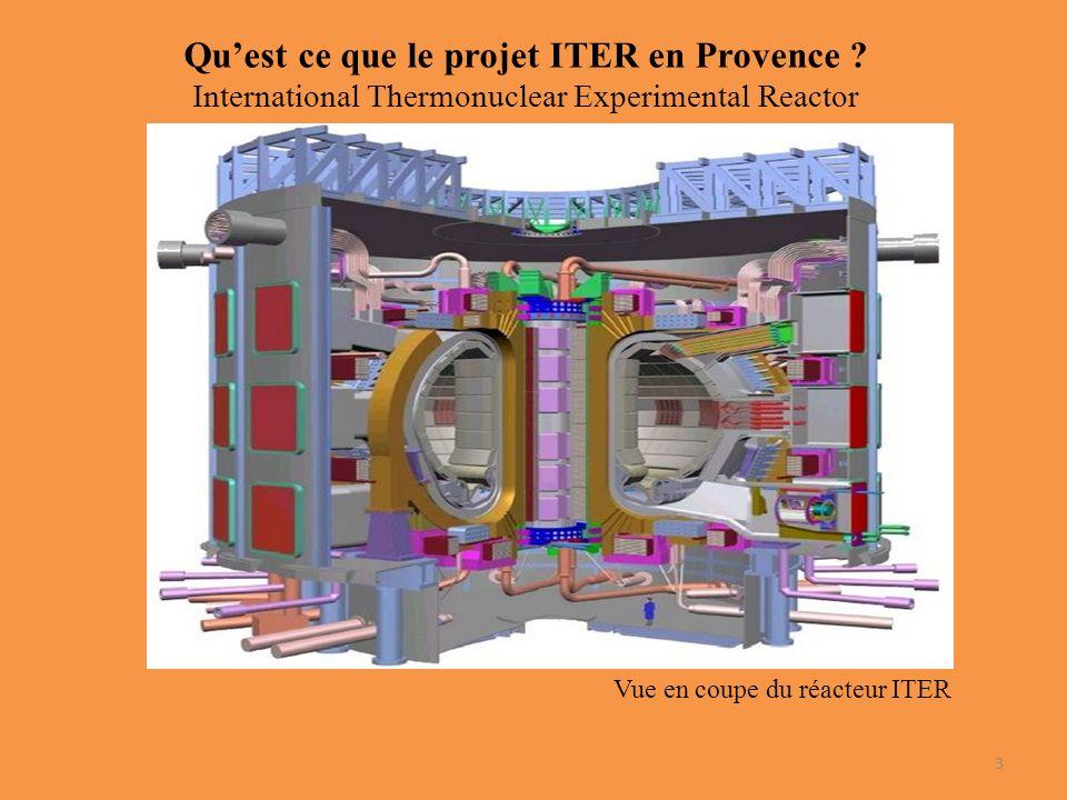 Qu'est ce que le projet ITER en Provence