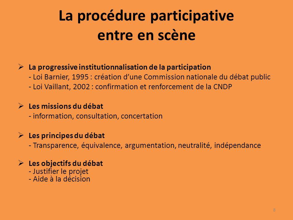 La procédure participative entre en scène