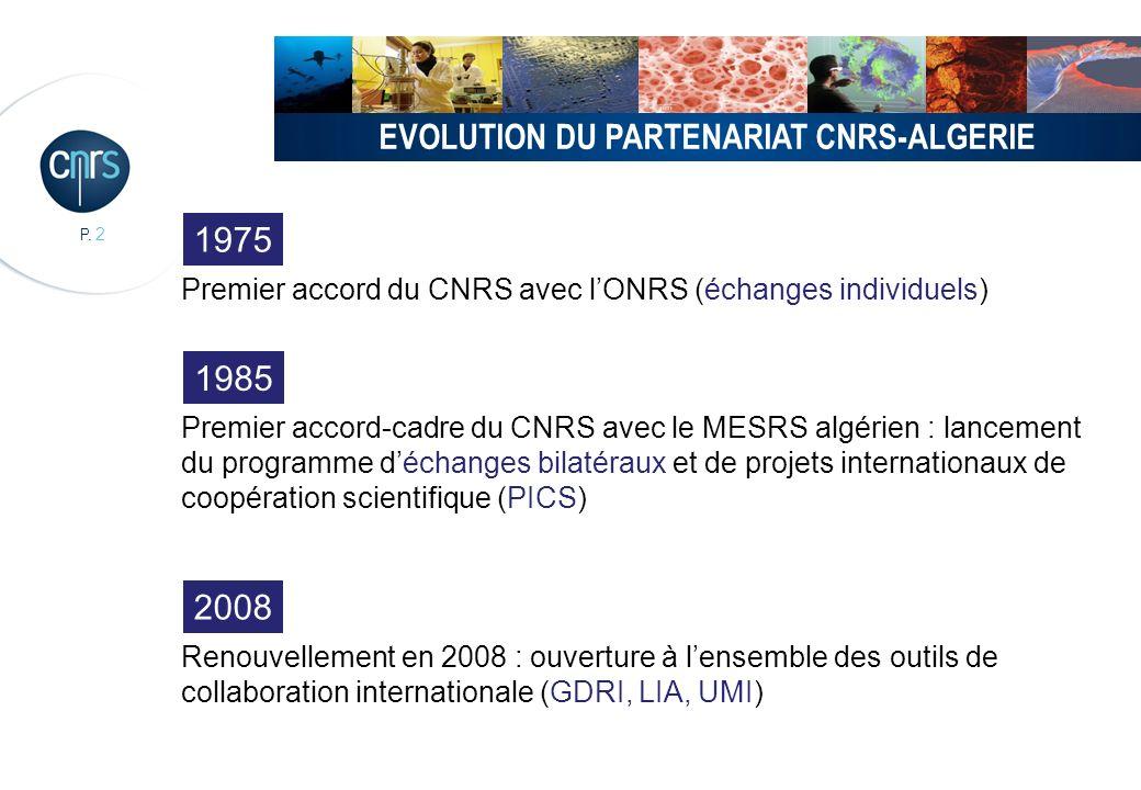 EVOLUTION DU PARTENARIAT CNRS-ALGERIE