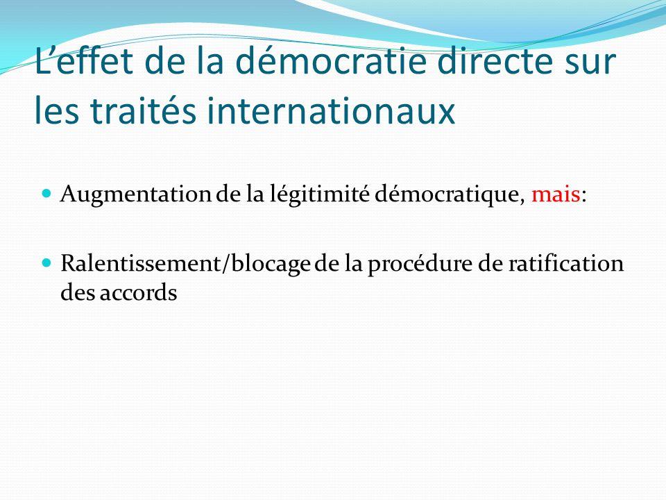 L'effet de la démocratie directe sur les traités internationaux