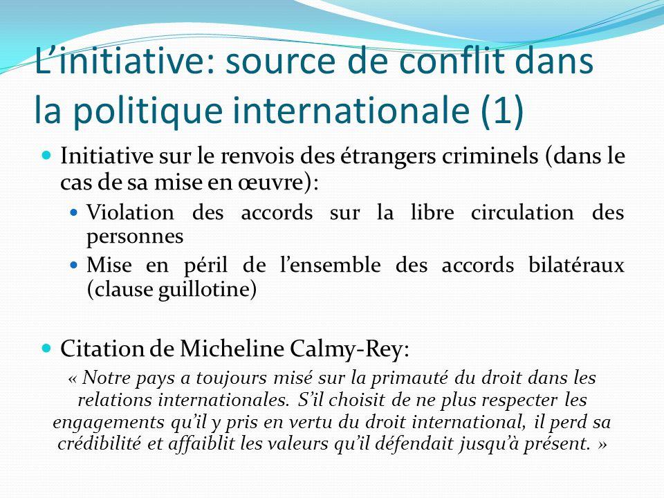 L'initiative: source de conflit dans la politique internationale (1)