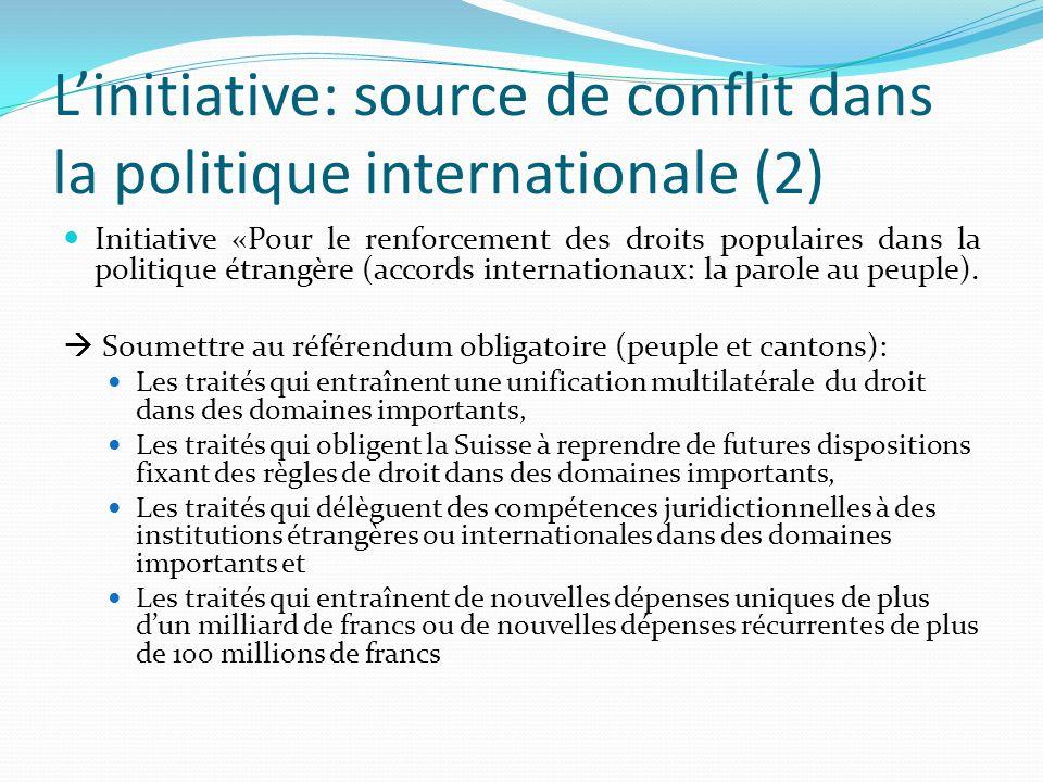 L'initiative: source de conflit dans la politique internationale (2)