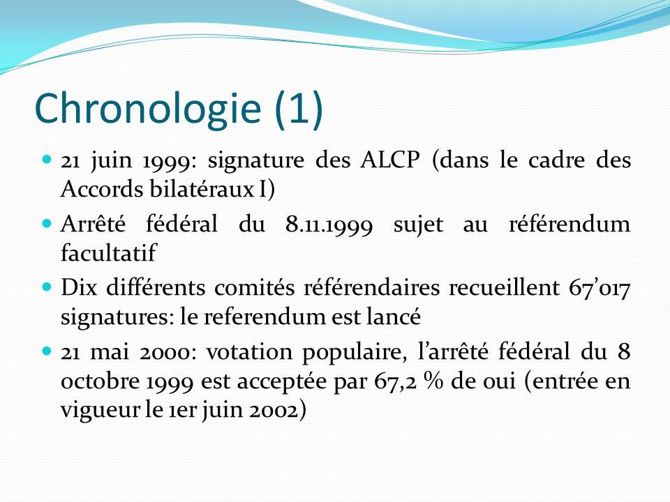 Chronologie (1) 21 juin 1999: signature des ALCP (dans le cadre des Accords bilatéraux I) Arrêté fédéral du 8.11.1999 sujet au référendum facultatif.